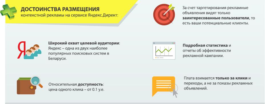 Дать контекстную рекламу своего сайта на директ
